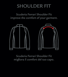shoulderFit transfer image